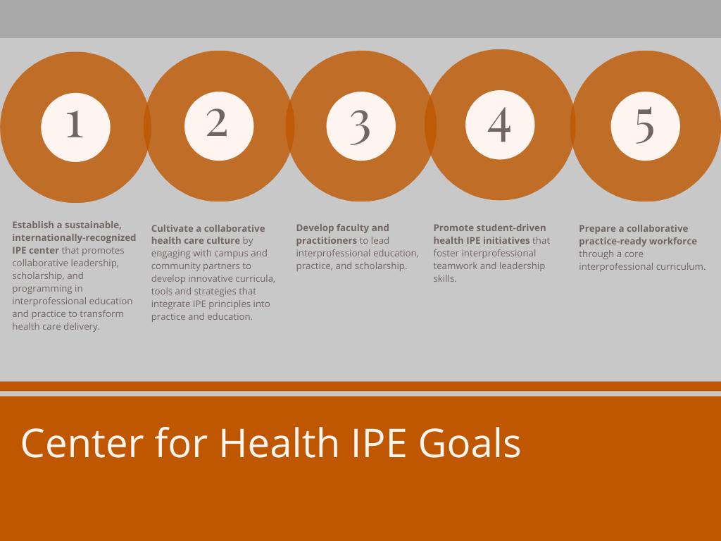 5 Goals Infographic